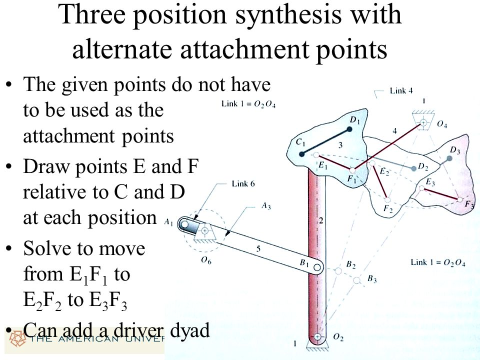 Three position synthesis with alternate attachment points
