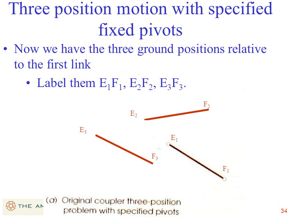 Three position motion with specified fixed pivots