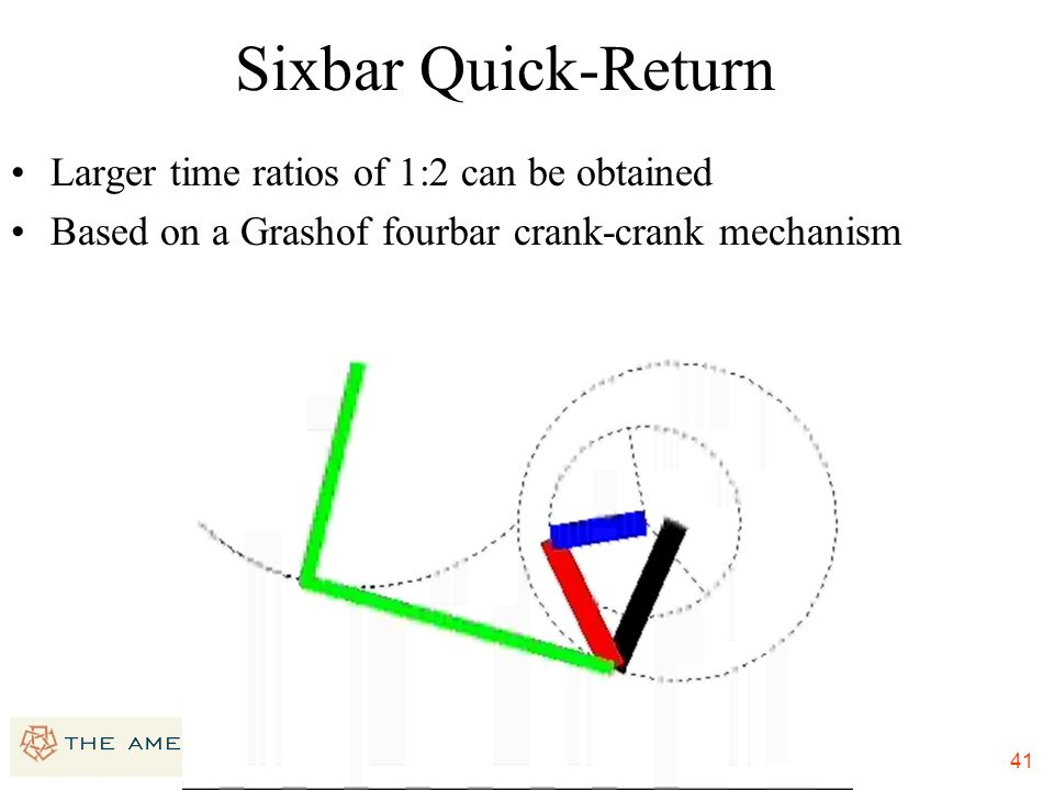 Sixbar Quick-Return Larger time ratios of 1:2 can be obtained