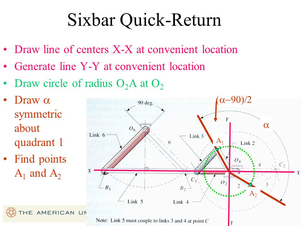Sixbar Quick-Return Draw line of centers X-X at convenient location