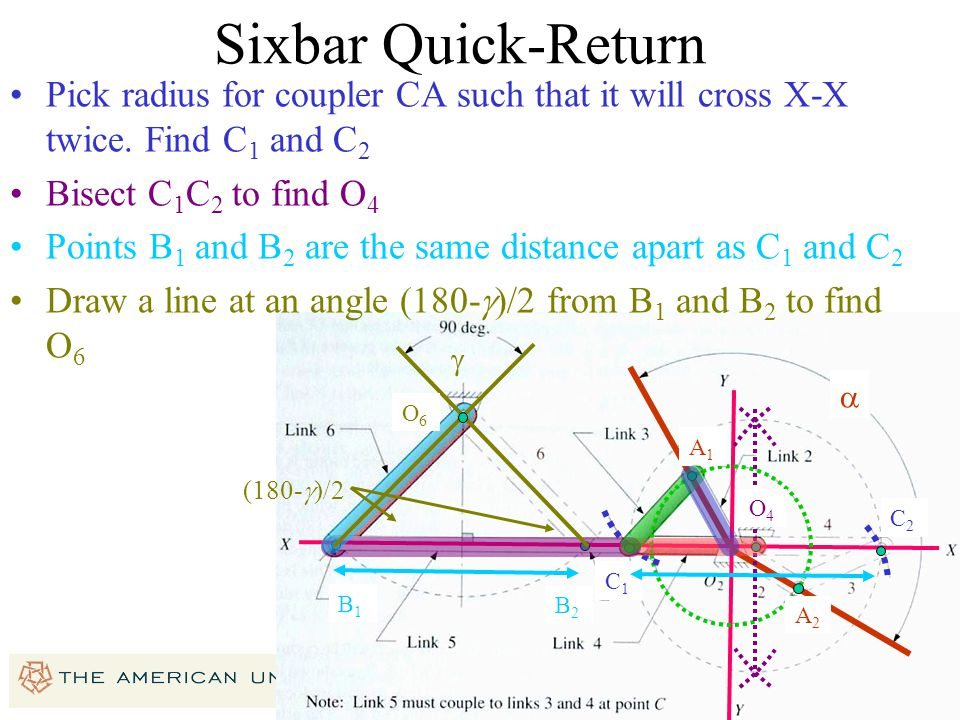 Sixbar Quick-Return Pick radius for coupler CA such that it will cross X-X twice. Find C1 and C2. Bisect C1C2 to find O4.