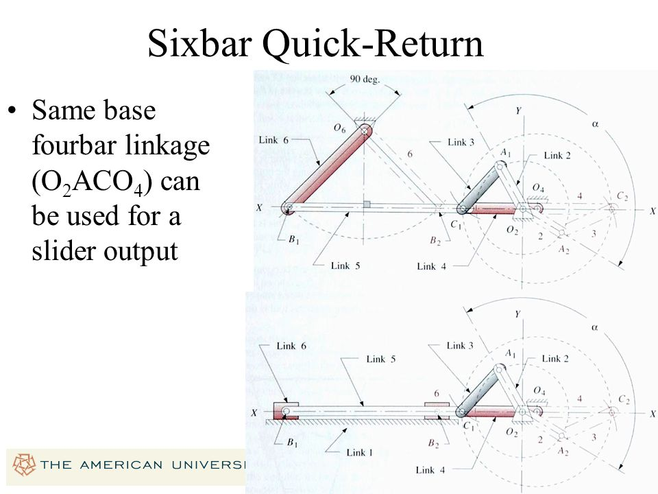 Sixbar Quick-Return Same base fourbar linkage (O2ACO4) can be used for a slider output