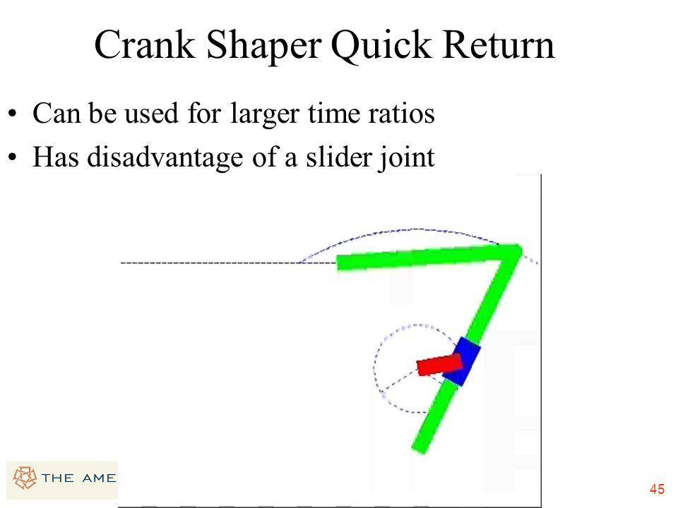 Crank Shaper Quick Return