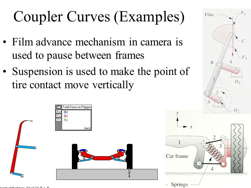 Coupler Curves (Examples)
