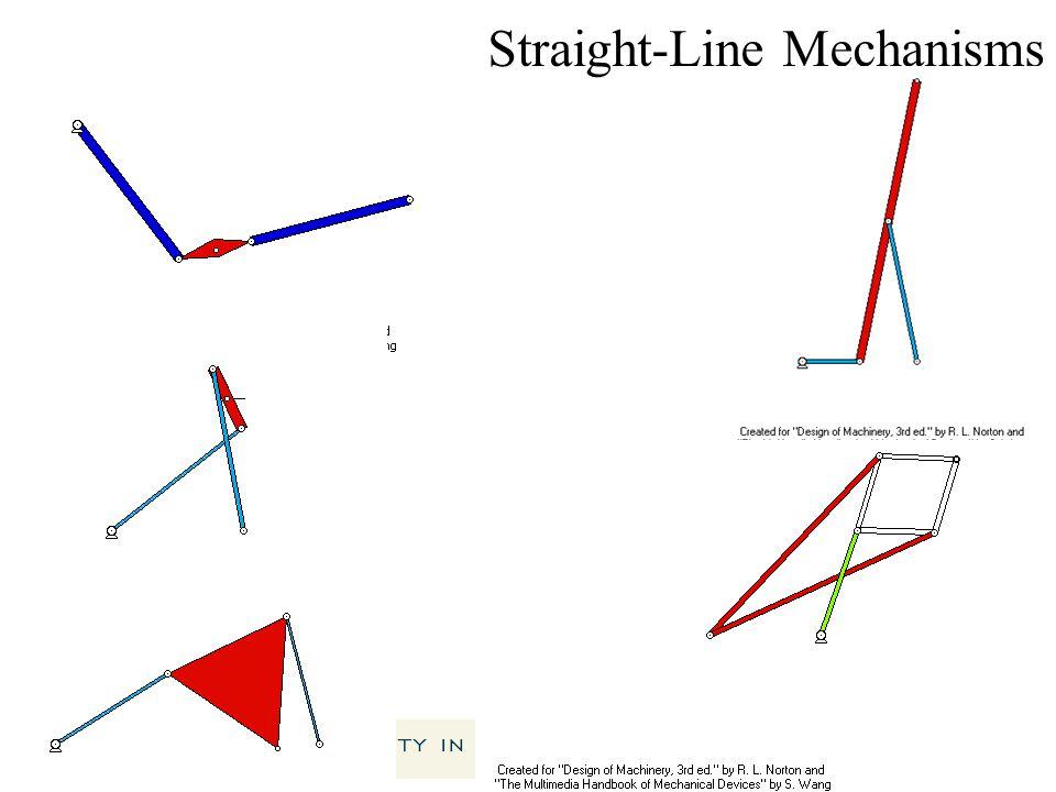 Straight-Line Mechanisms