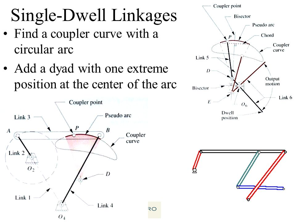 Single-Dwell Linkages