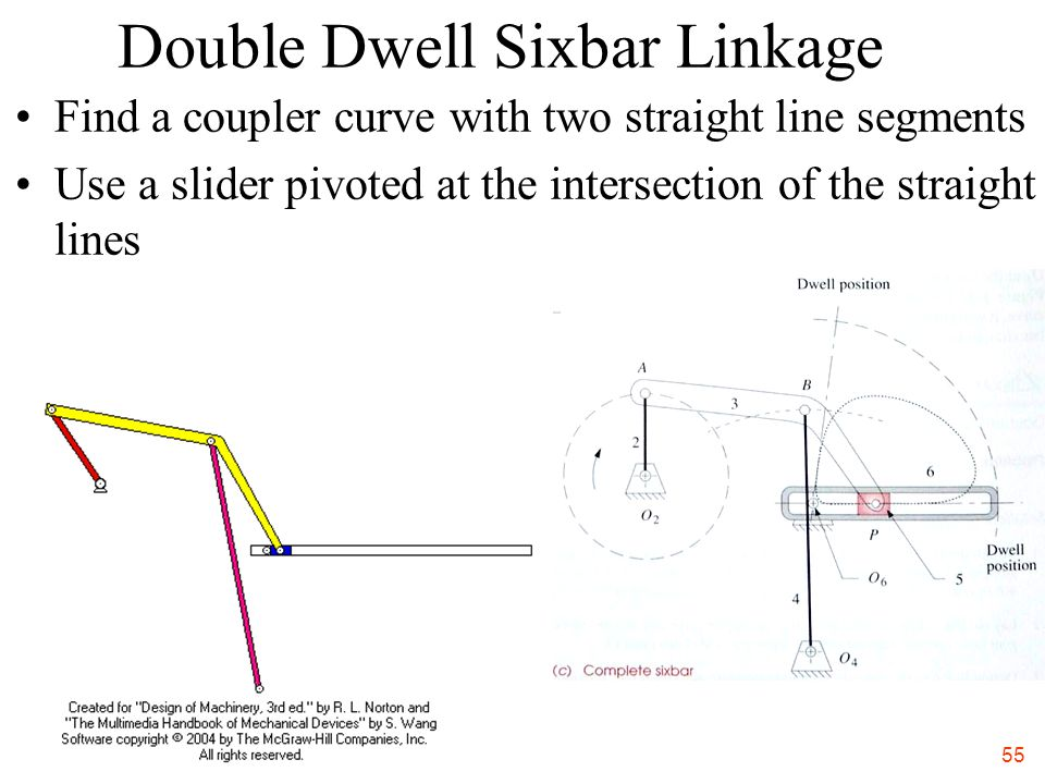 Double Dwell Sixbar Linkage