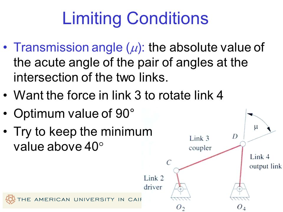 Limiting Conditions Transmission angle (m): the absolute value of the acute angle of the pair of angles at the intersection of the two links.