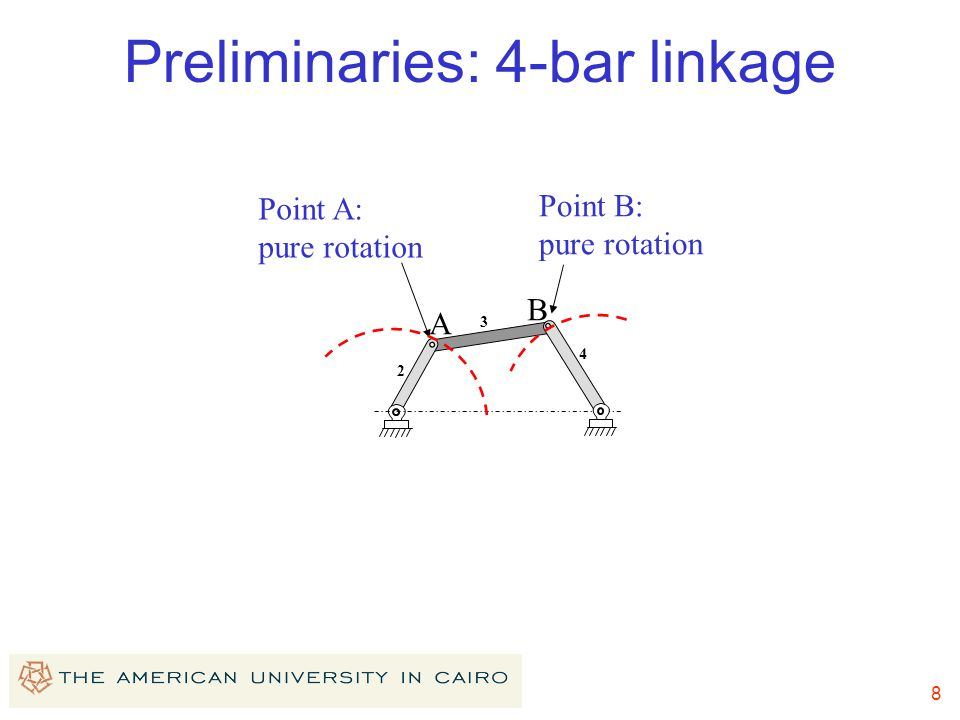 Preliminaries: 4-bar linkage
