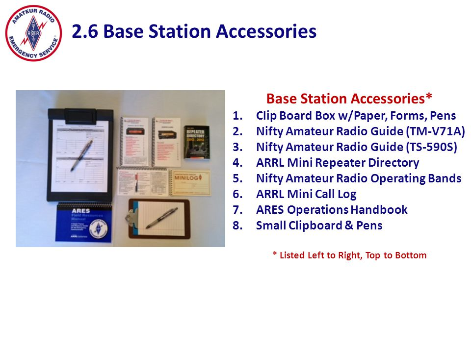 Base Station Accessories* * Listed Left to Right, Top to Bottom