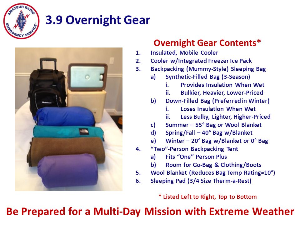 Overnight Gear Contents* * Listed Left to Right, Top to Bottom