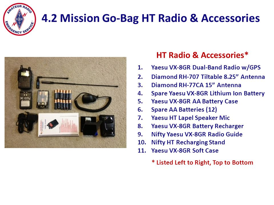 HT Radio & Accessories* * Listed Left to Right, Top to Bottom