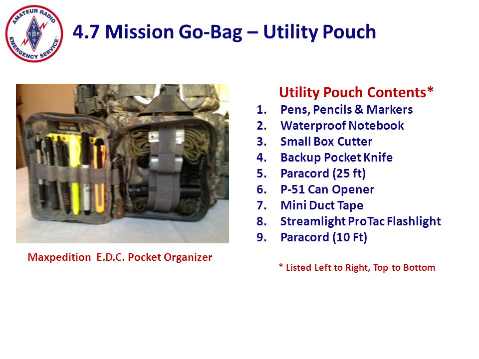 4.7 Mission Go-Bag – Utility Pouch