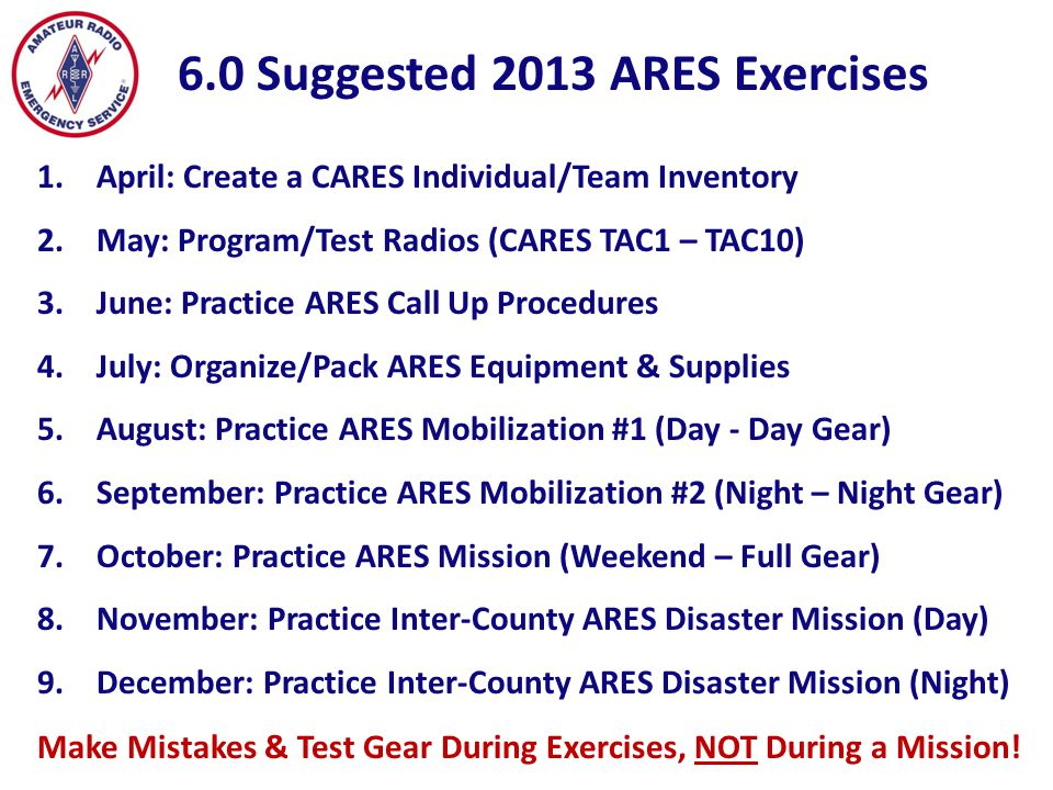 6.0 Suggested 2013 ARES Exercises