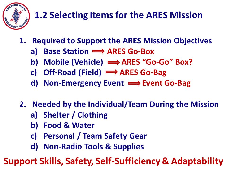 1.2 Selecting Items for the ARES Mission