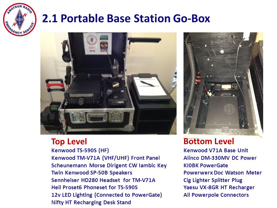 2.1 Portable Base Station Go-Box