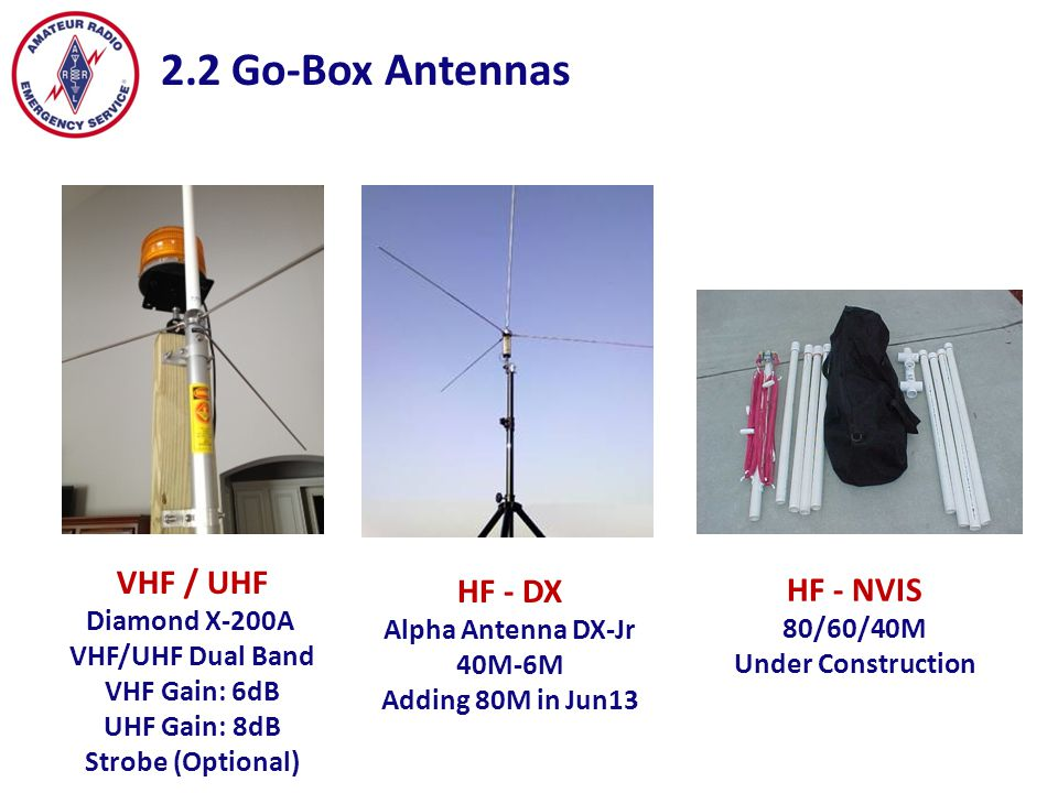 2.2 Go-Box Antennas VHF / UHF HF - DX HF - NVIS Diamond X-200A