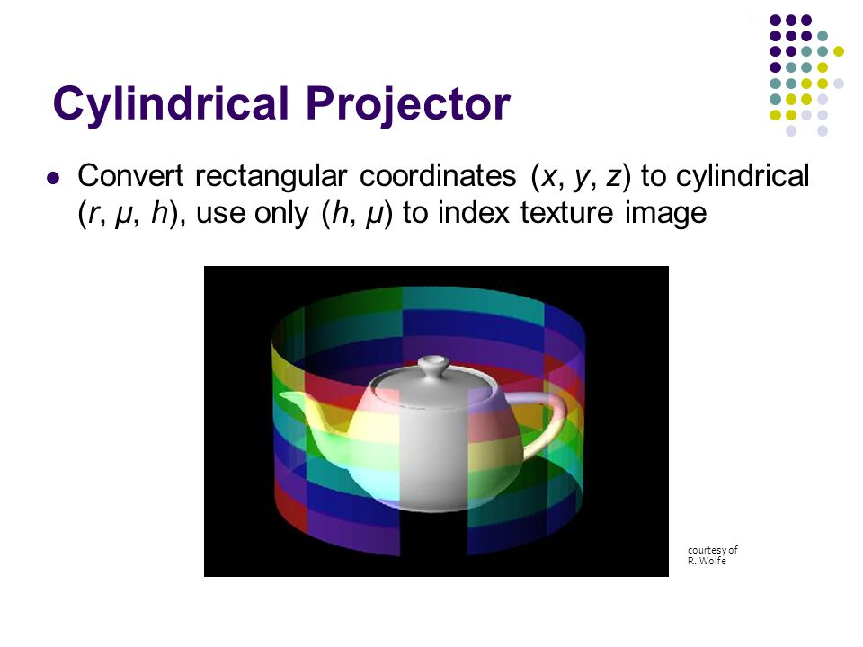 Cylindrical Projector