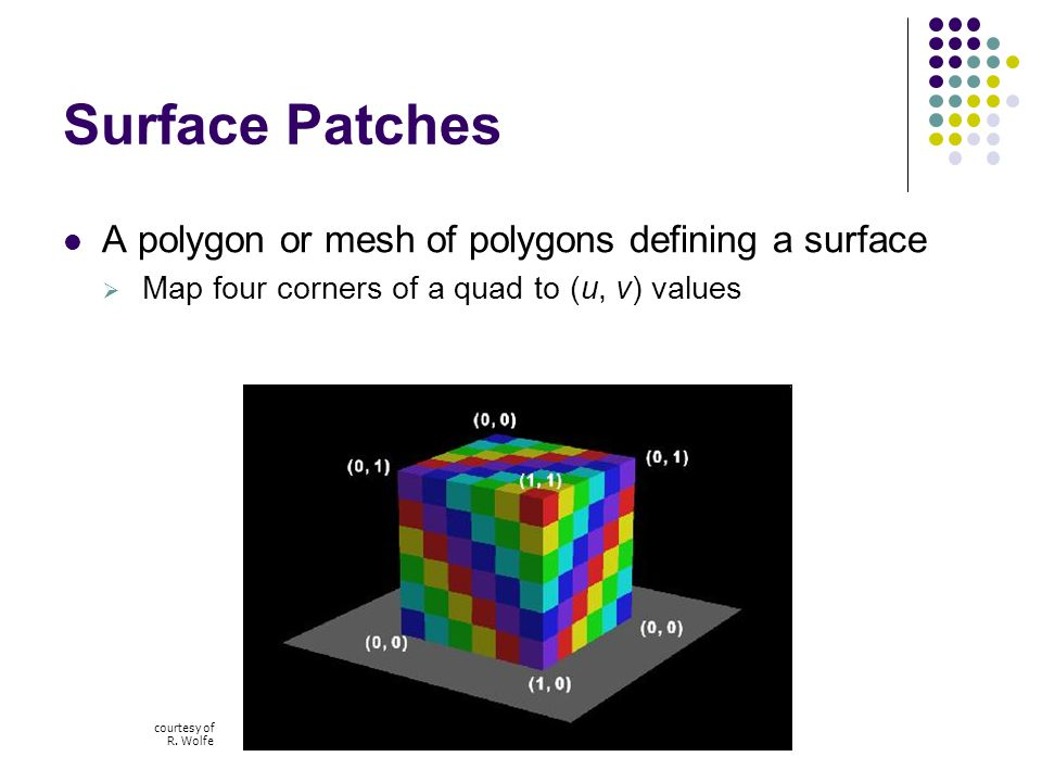 Surface Patches A polygon or mesh of polygons defining a surface