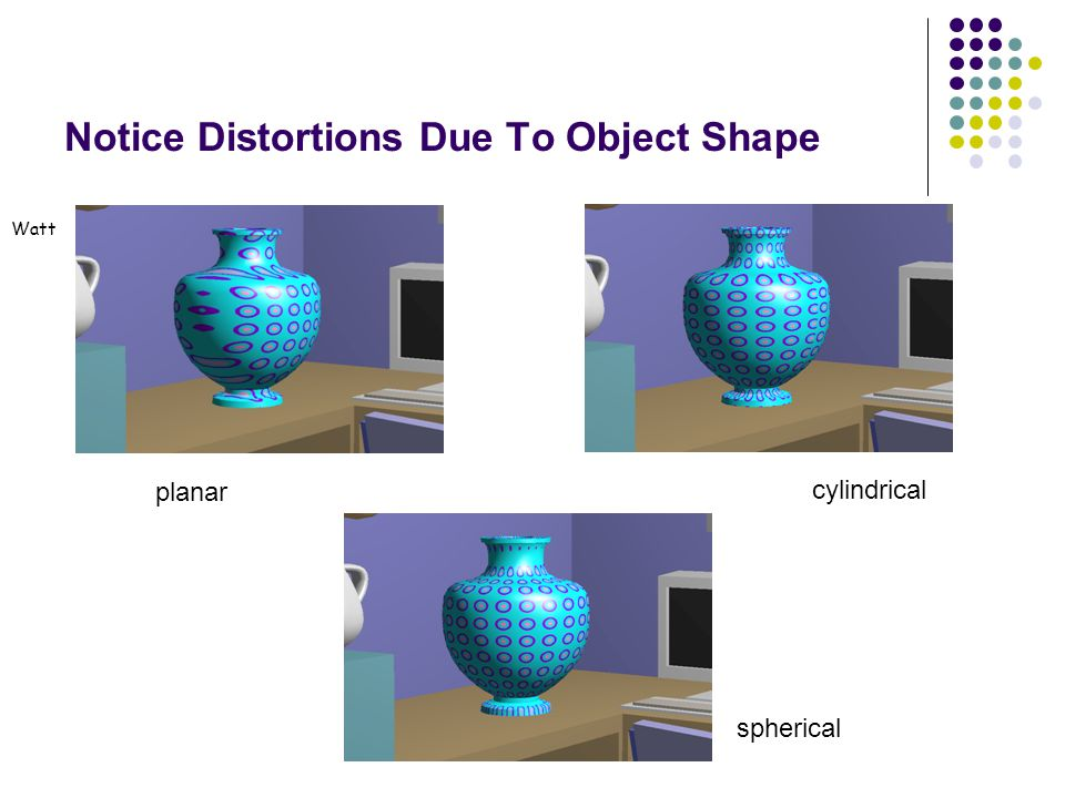 Notice Distortions Due To Object Shape