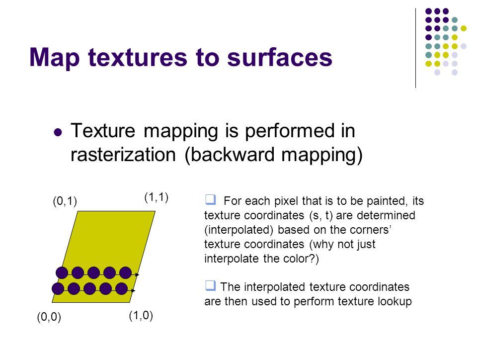 Map textures to surfaces