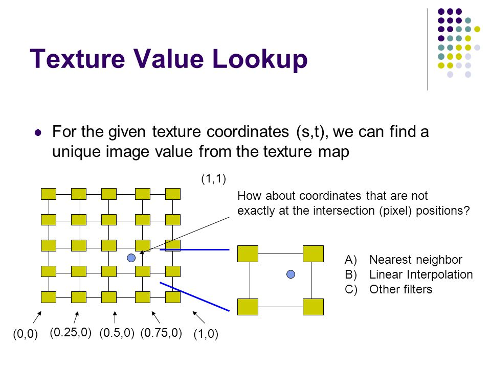 Texture Value Lookup For the given texture coordinates (s,t), we can find a unique image value from the texture map.