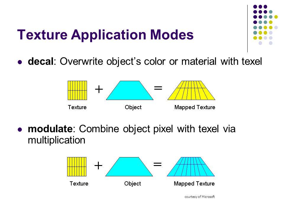 Texture Application Modes