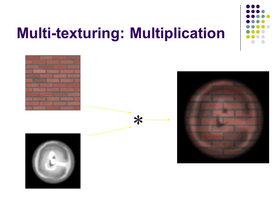 Multi-texturing: Multiplication
