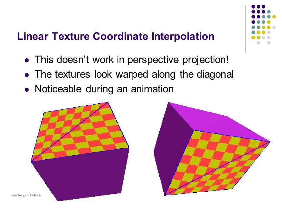 Linear Texture Coordinate Interpolation