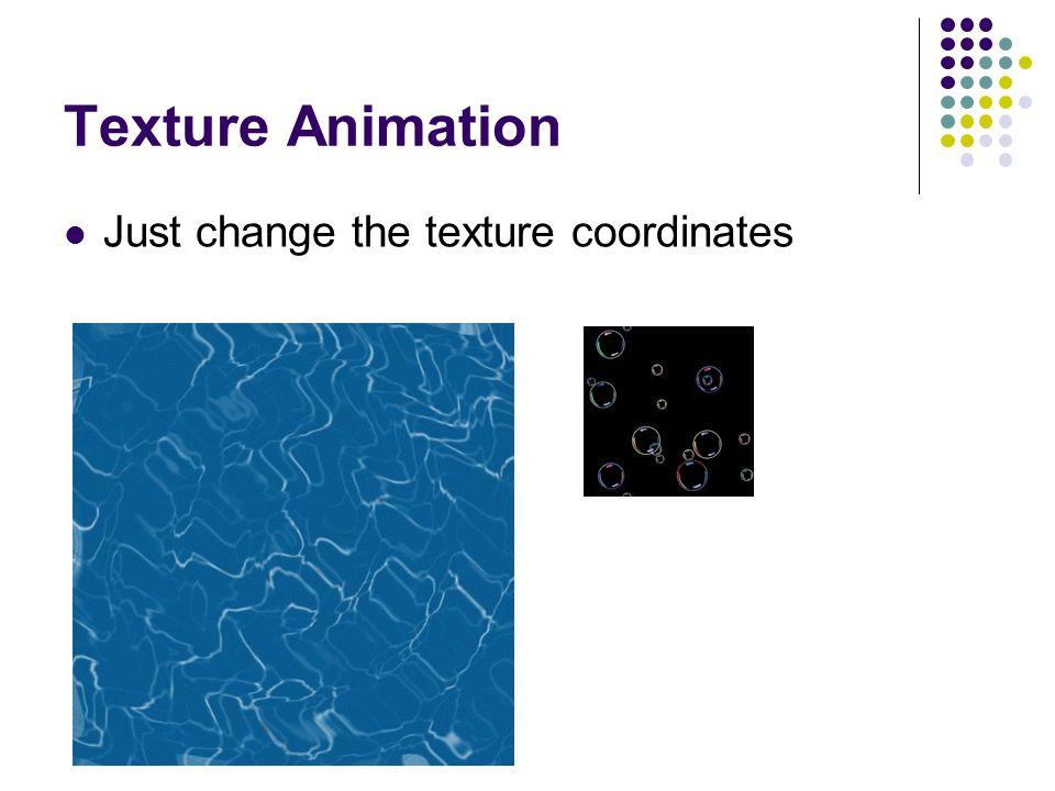Texture Animation Just change the texture coordinates