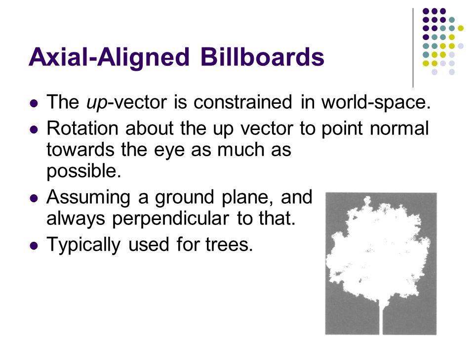 Axial-Aligned Billboards