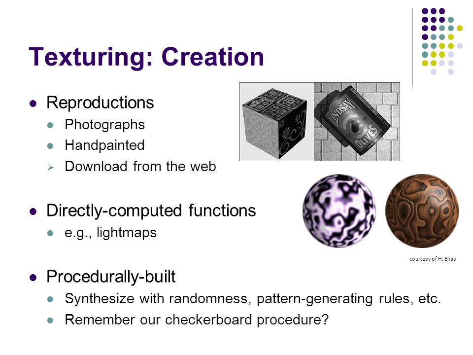 Texturing: Creation Reproductions Directly-computed functions