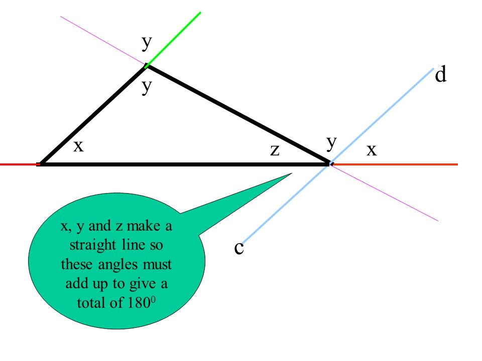 y d y y x z x x, y and z make a straight line so these angles must add up to give a total of 1800 c