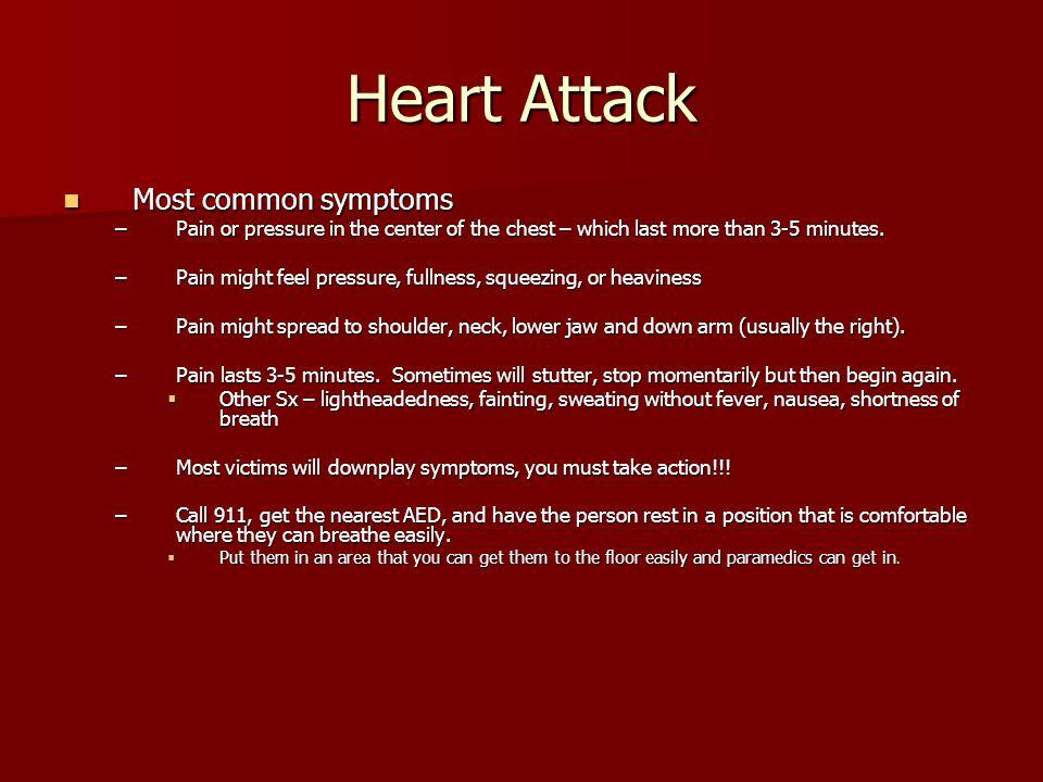 Heart Attack Most common symptoms