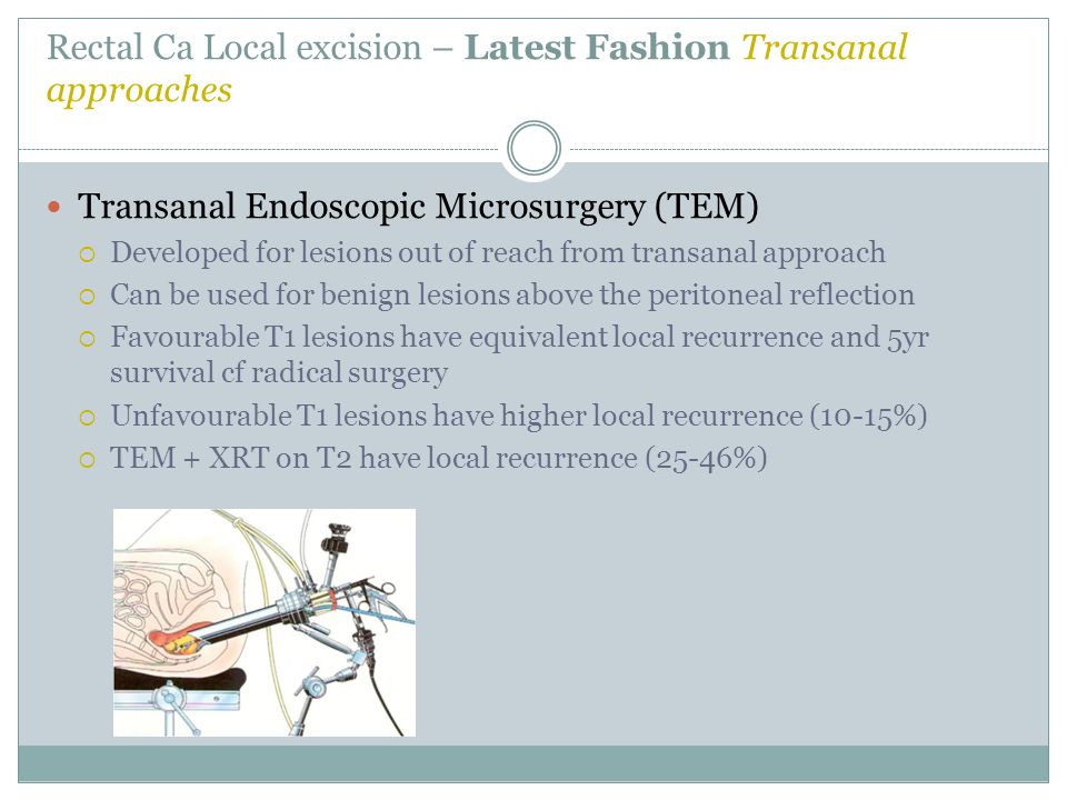 Rectal Ca Local excision – Latest Fashion Transanal approaches