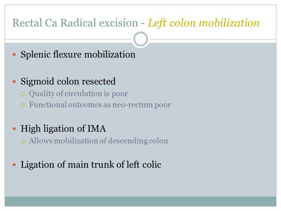 Rectal Ca Radical excision - Left colon mobilization