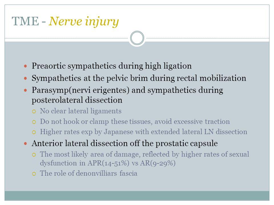 TME - Nerve injury Preaortic sympathetics during high ligation