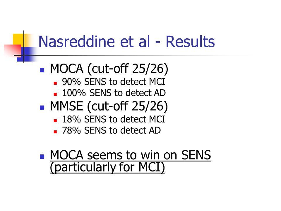 Nasreddine et al - Results