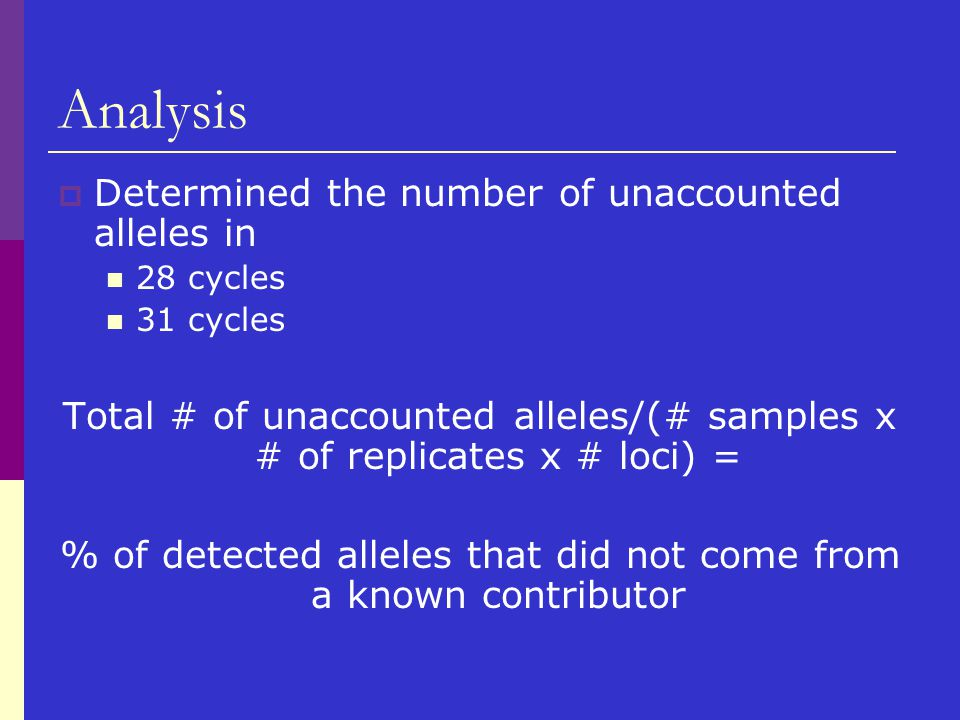 % of detected alleles that did not come from a known contributor