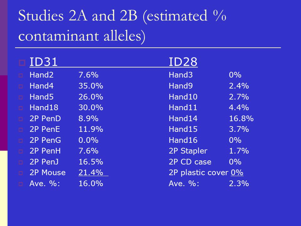 Studies 2A and 2B (estimated % contaminant alleles)