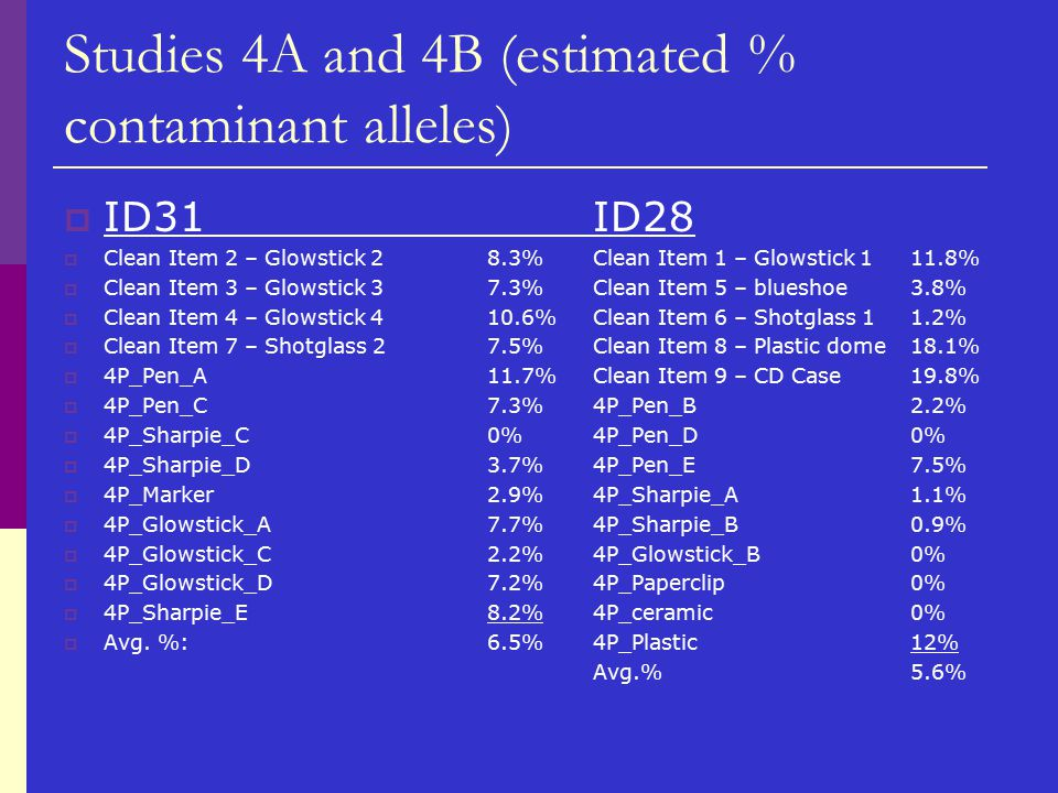 Studies 4A and 4B (estimated % contaminant alleles)
