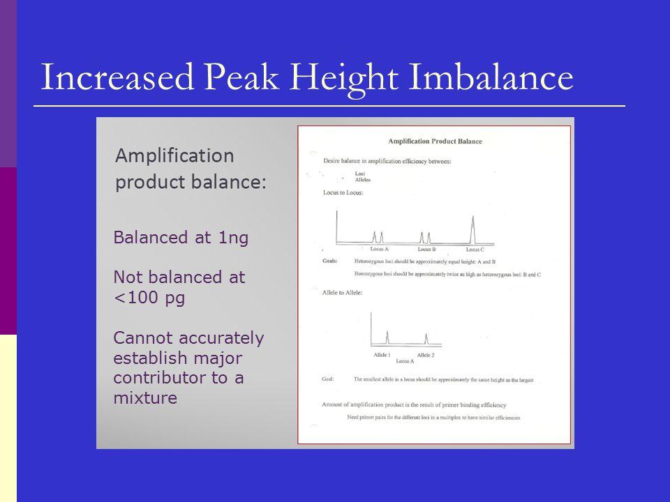 Increased Peak Height Imbalance