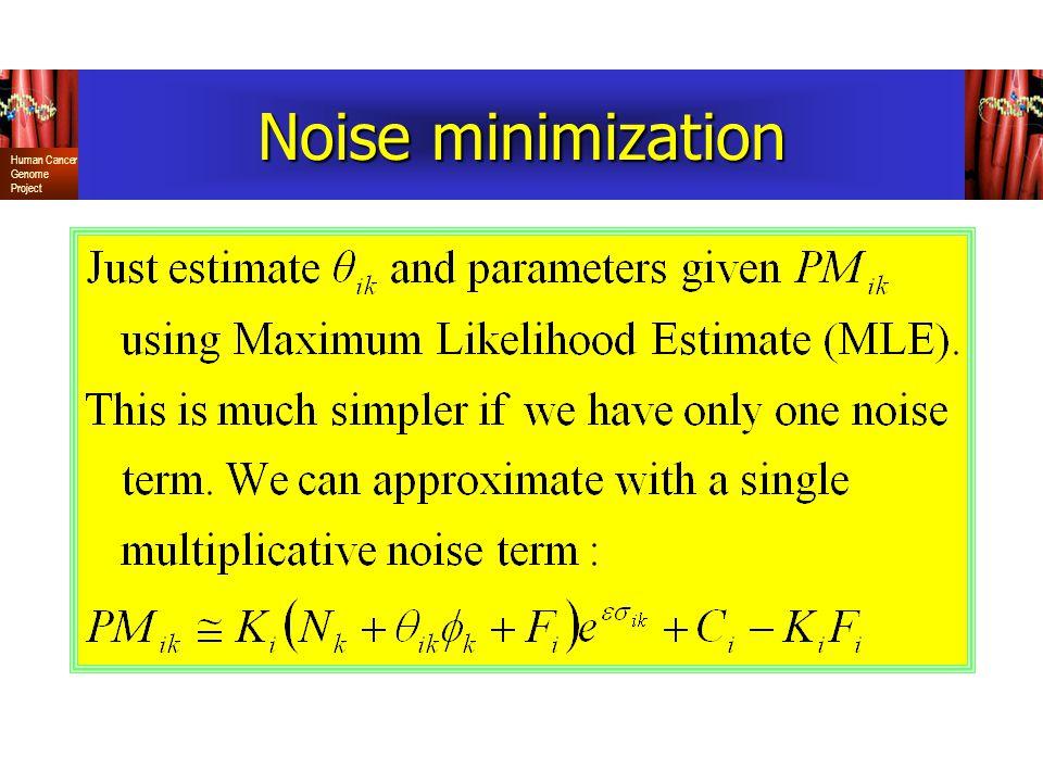 Noise minimization
