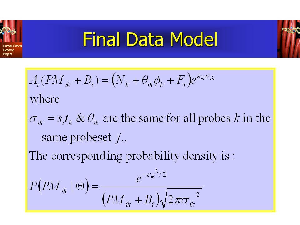 Final Data Model