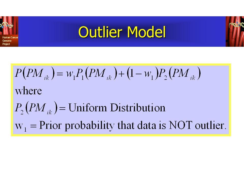 Outlier Model
