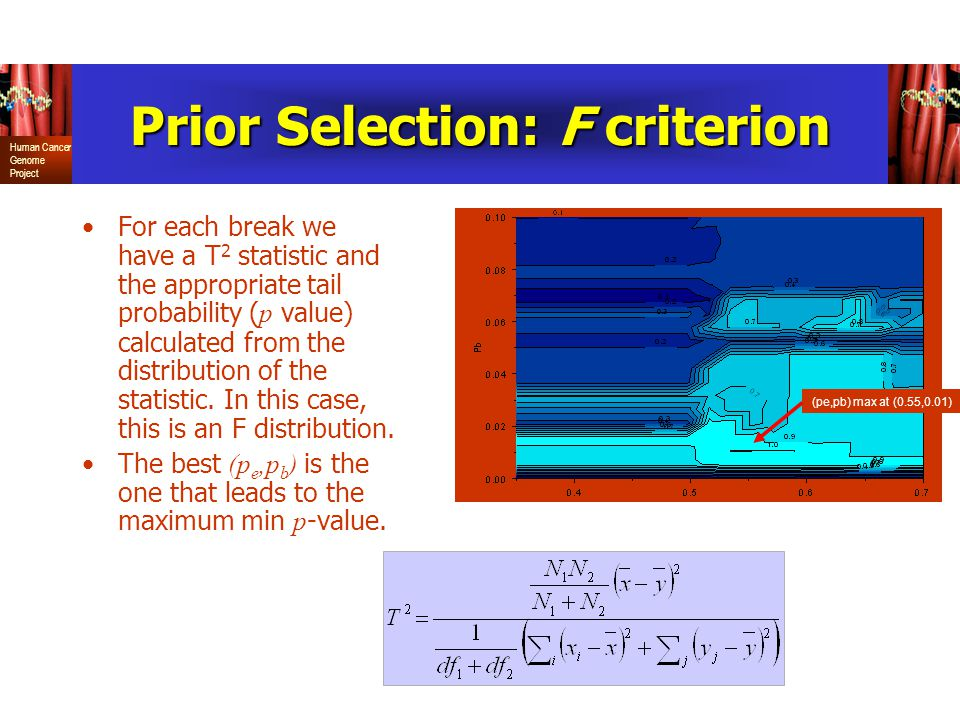 Prior Selection: F criterion