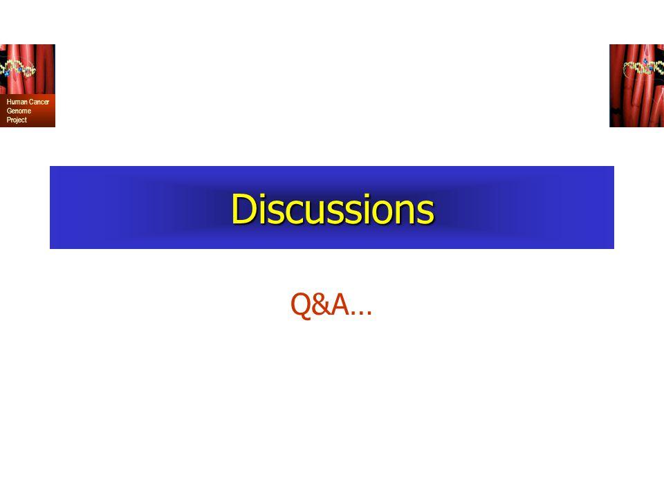 Discussions Q&A…
