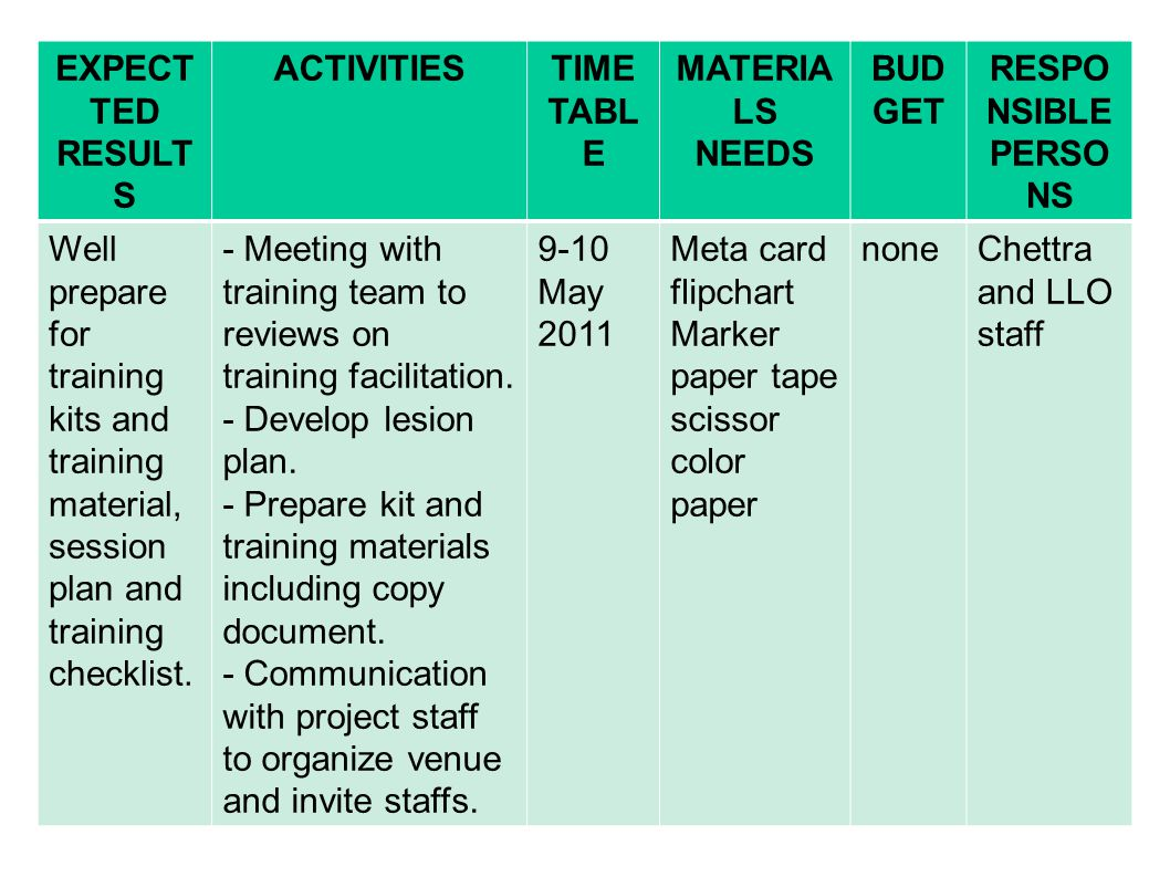 EXPECTTED RESULTS ACTIVITIES. TIME TABLE. MATERIALS NEEDS. BUDGET. RESPONSIBLE PERSONS.