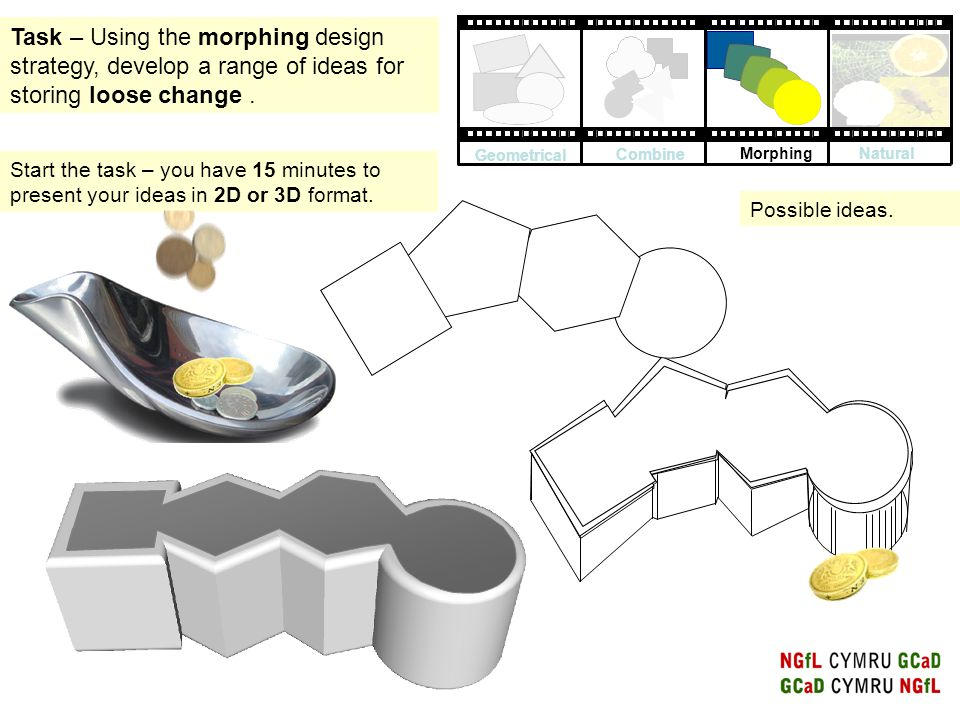 Task – Using the morphing design strategy, develop a range of ideas for storing loose change .