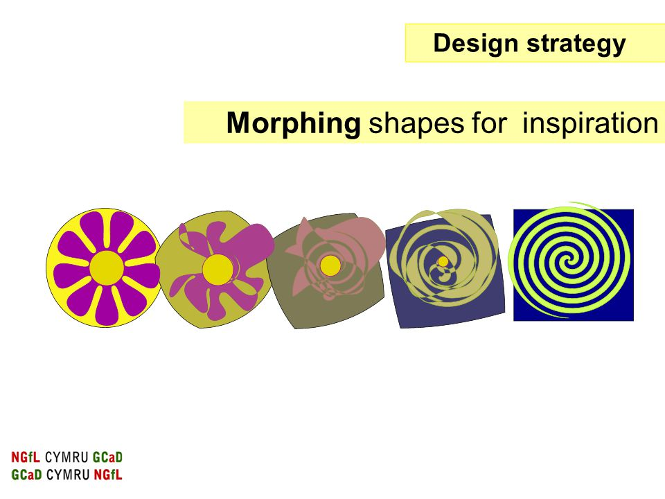 Morphing shapes for inspiration